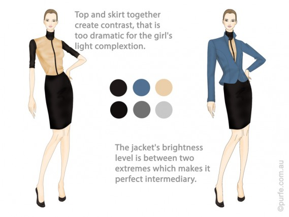 Jacket in in-between shades acts as intermediary for contrasting top and skirt