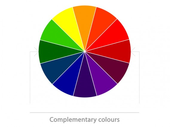 colour wheel showing complementary colours
